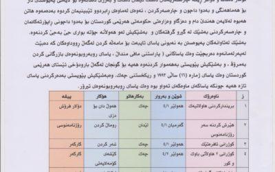 ئامارى تاوانهكان و پێشێلكاریهكانى مانگى نیسانى 2017 ههرێمى كوردستان